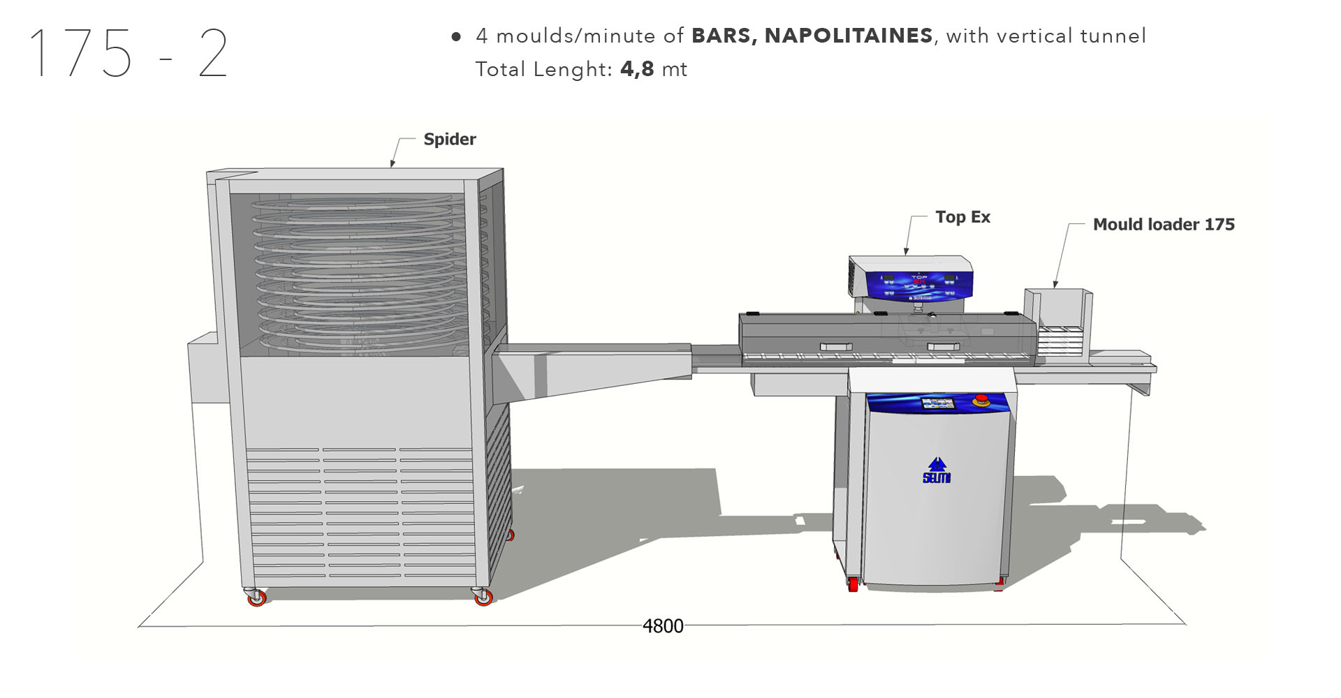Mould Loader 175. 4,8 mt configuration for 4 moulds/min of bars, napolitaines, with Spider vertical tunnel