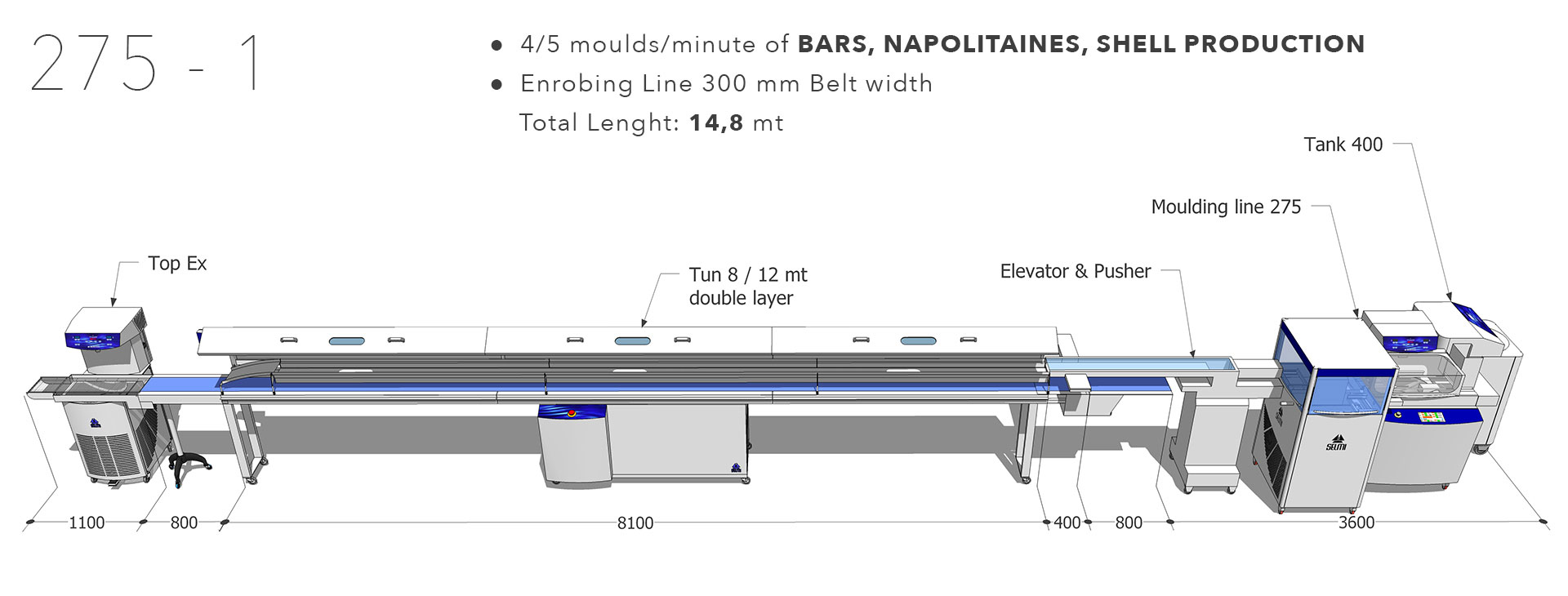 Moulding Line 275: 14,8 mt configuration for 4/5 moulds/minute of bars, napolitaines, shell production